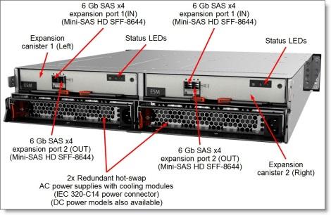 ibm-v3700-back-7ss