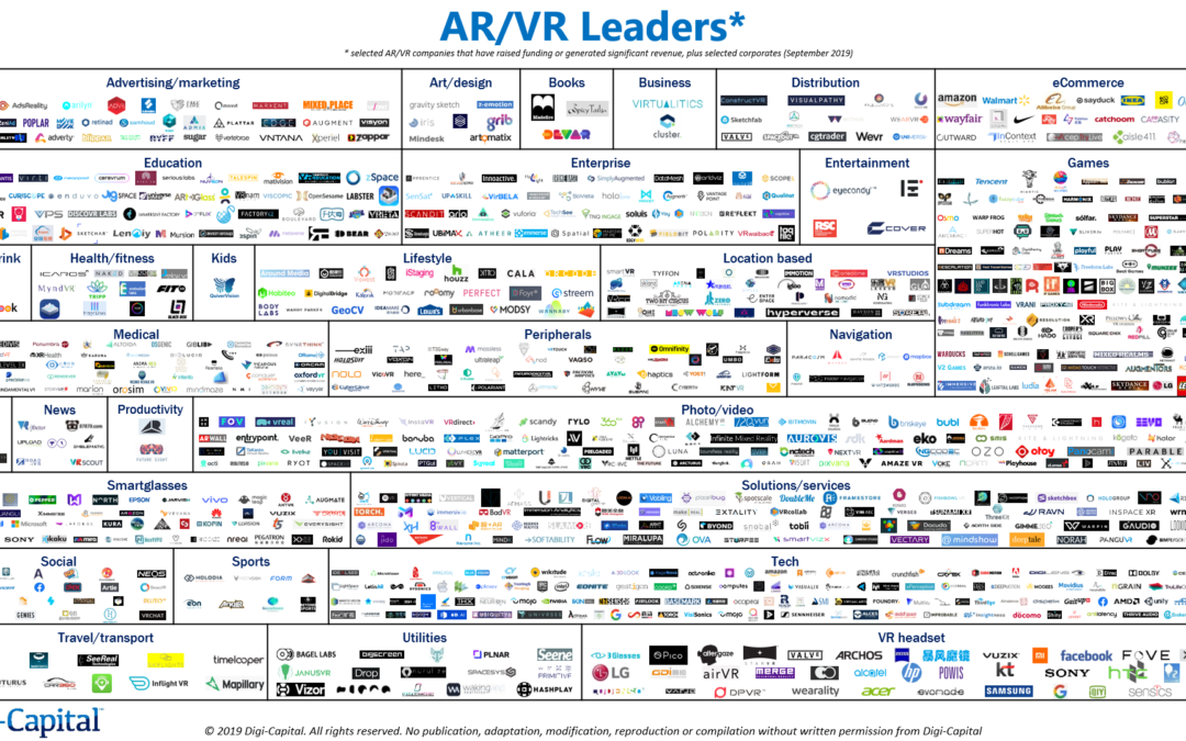 VR/AR startup valuations reach $45 billion (on paper)
