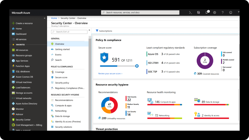 Microsoft launches Azure Purview, its new data governance service
